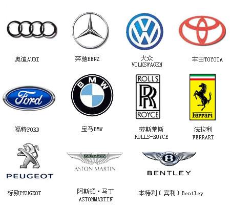世界汽车标志大全及名字 文章